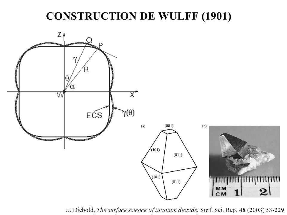 CONSTRUCTION DE WULFF (1901) U.Diebold, The surface science of titanium dioxide, Surf.