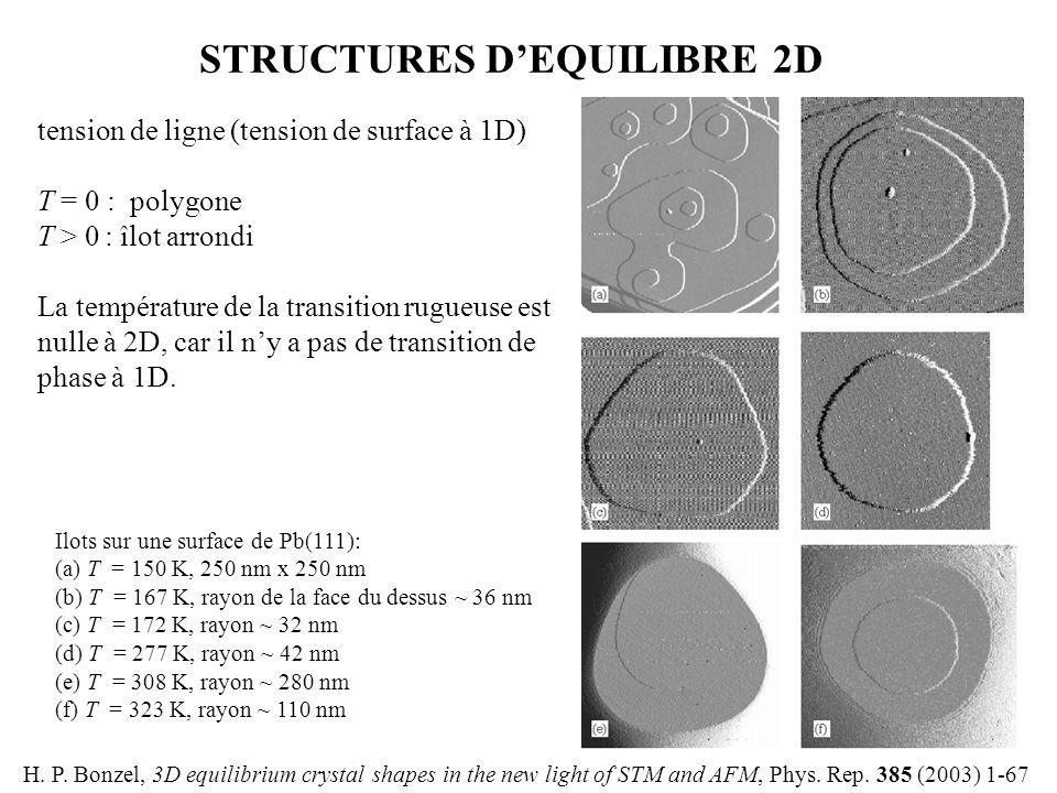 STRUCTURES D'EQUILIBRE 2D H. P. Bonzel, 3D equilibrium crystal shapes in the new light of STM and AFM, Phys. Rep. 385 (2003) 1-67 tension de ligne (te