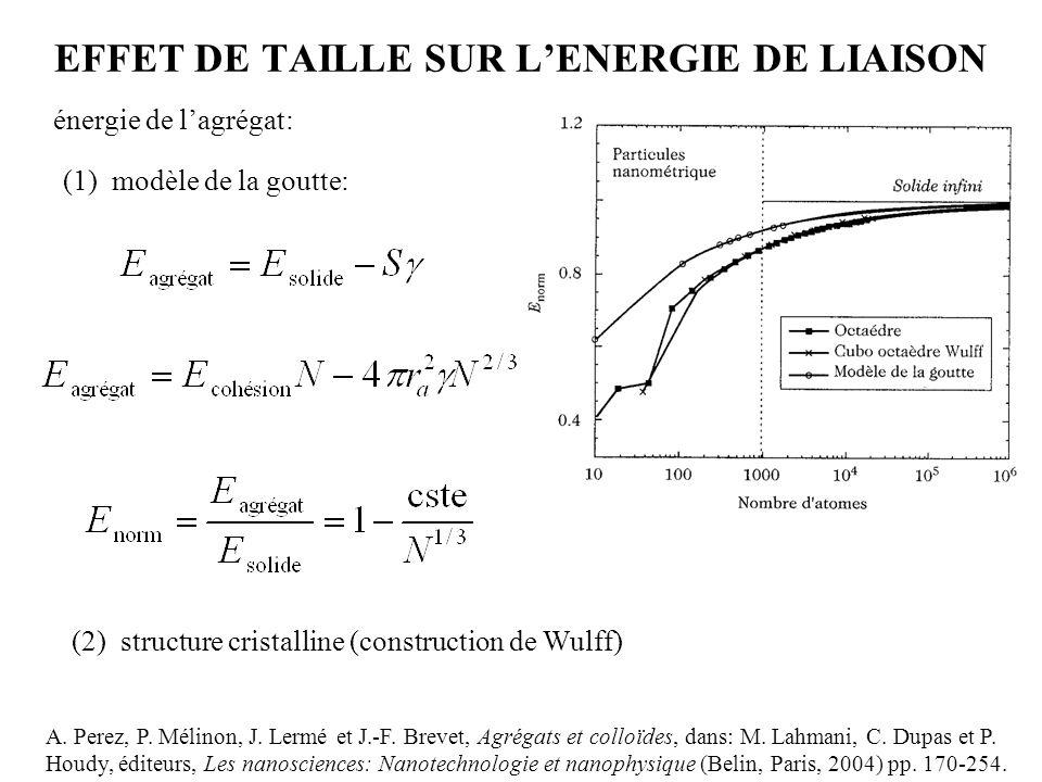 EFFET DE TAILLE SUR L'ENERGIE DE LIAISON A. Perez, P. Mélinon, J. Lermé et J.-F. Brevet, Agrégats et colloïdes, dans: M. Lahmani, C. Dupas et P. Houdy
