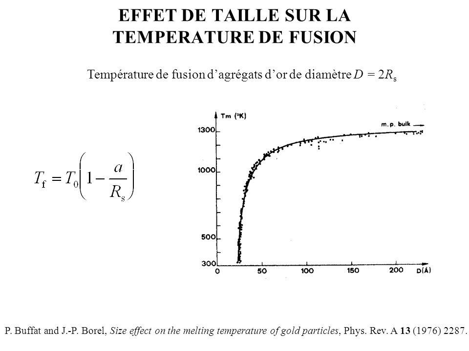 EFFET DE TAILLE SUR LA TEMPERATURE DE FUSION P.Buffat and J.-P.