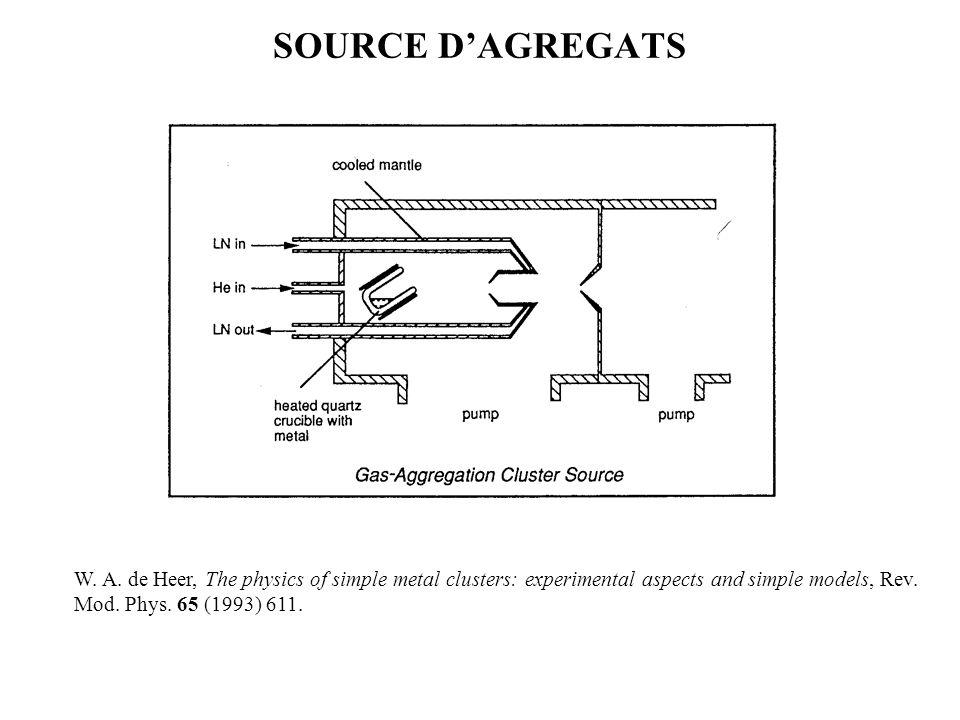 SOURCE D'AGREGATS W.A.