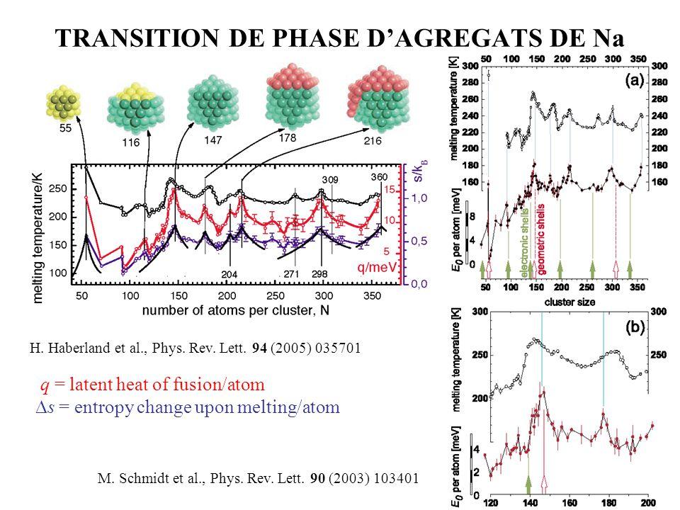 TRANSITION DE PHASE D'AGREGATS DE Na M. Schmidt et al., Phys. Rev. Lett. 90 (2003) 103401 H. Haberland et al., Phys. Rev. Lett. 94 (2005) 035701 q = l