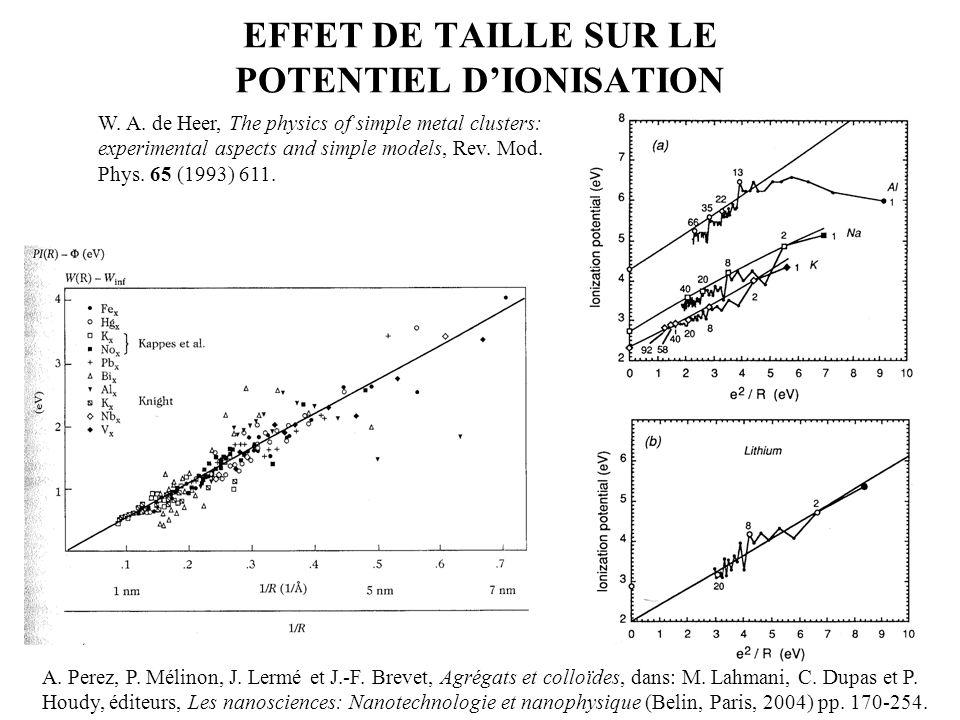 EFFET DE TAILLE SUR LE POTENTIEL D'IONISATION W. A. de Heer, The physics of simple metal clusters: experimental aspects and simple models, Rev. Mod. P