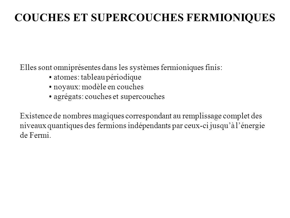 COUCHES ET SUPERCOUCHES FERMIONIQUES Elles sont omniprésentes dans les systèmes fermioniques finis: atomes: tableau périodique noyaux: modèle en couch
