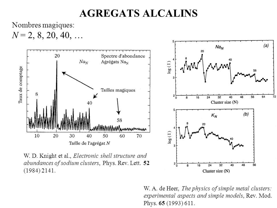 AGREGATS ALCALINS Nombres magiques: N = 2, 8, 20, 40, … W. A. de Heer, The physics of simple metal clusters: experimental aspects and simple models, R