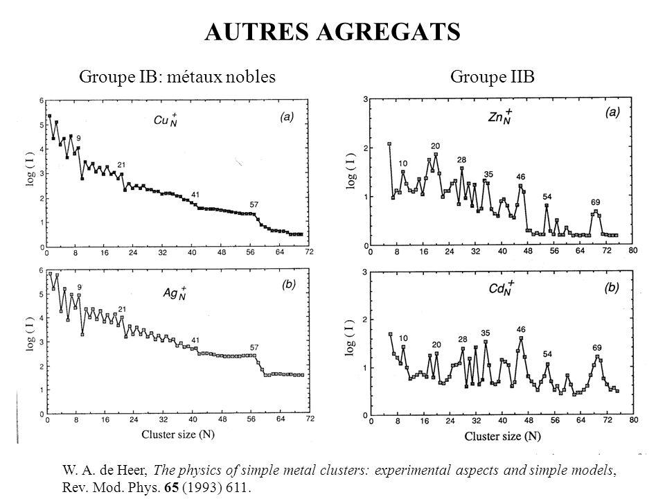 AUTRES AGREGATS W.A.