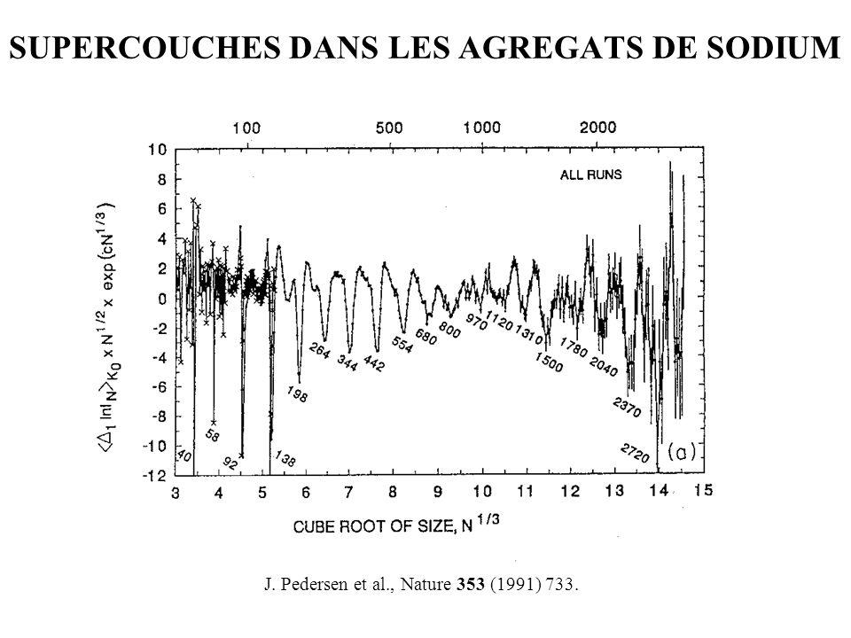 SUPERCOUCHES DANS LES AGREGATS DE SODIUM J. Pedersen et al., Nature 353 (1991) 733.