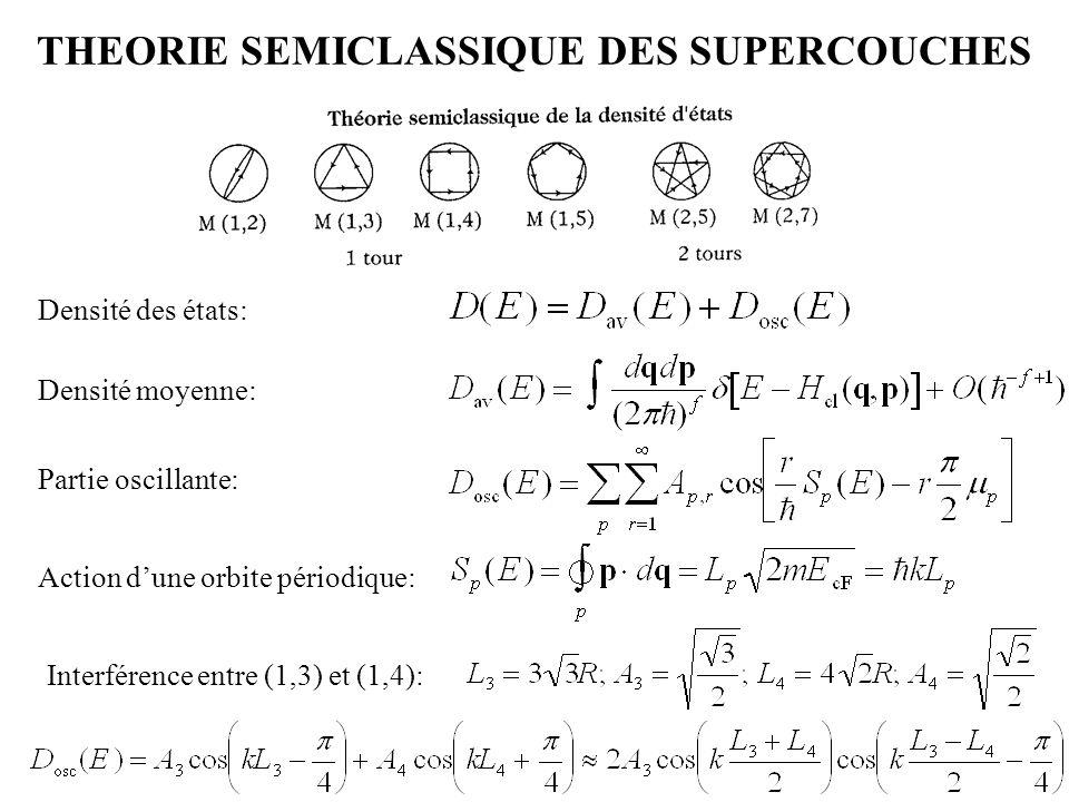 THEORIE SEMICLASSIQUE DES SUPERCOUCHES Densité des états: Densité moyenne: Partie oscillante: Action d'une orbite périodique: Interférence entre (1,3)