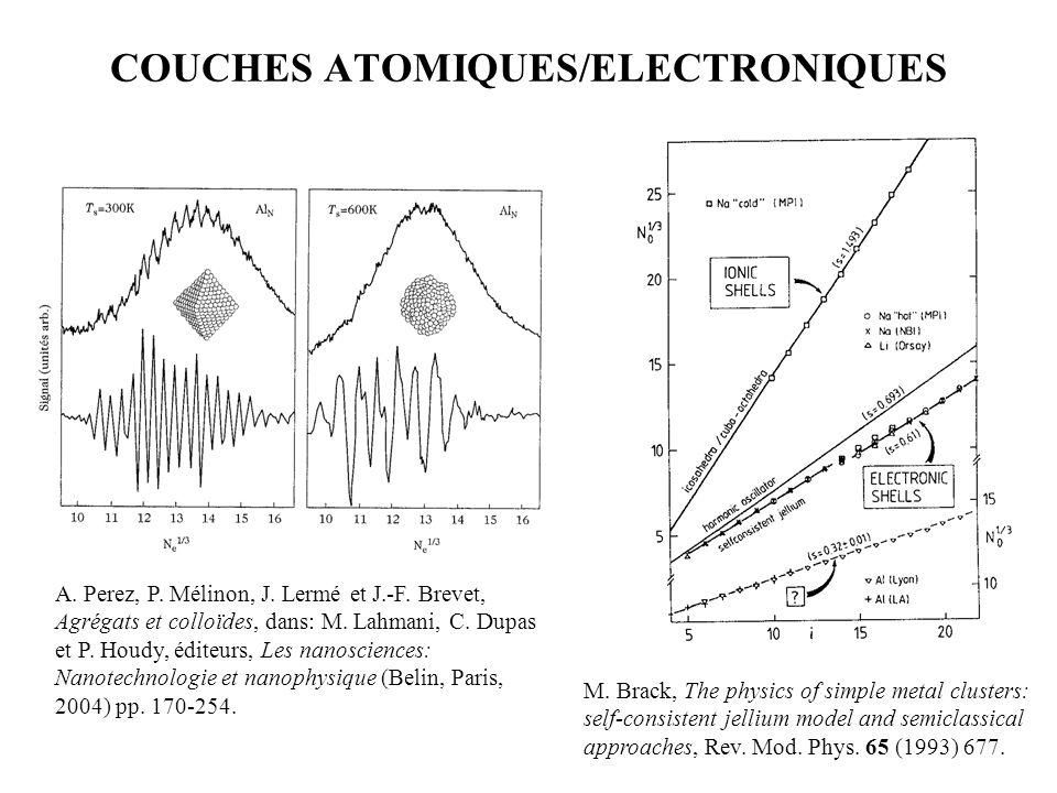 COUCHES ATOMIQUES/ELECTRONIQUES A. Perez, P. Mélinon, J. Lermé et J.-F. Brevet, Agrégats et colloïdes, dans: M. Lahmani, C. Dupas et P. Houdy, éditeur