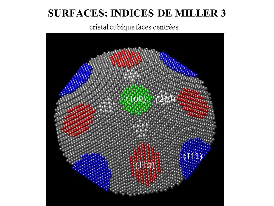 SURFACES: INDICES DE MILLER 3 cristal cubique faces centrées (100) (110) (111) (210)