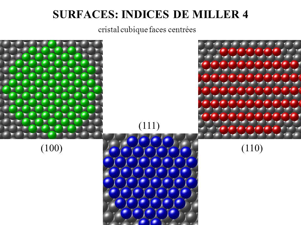 SURFACES: INDICES DE MILLER 4 cristal cubique faces centrées (100)(110) (111)