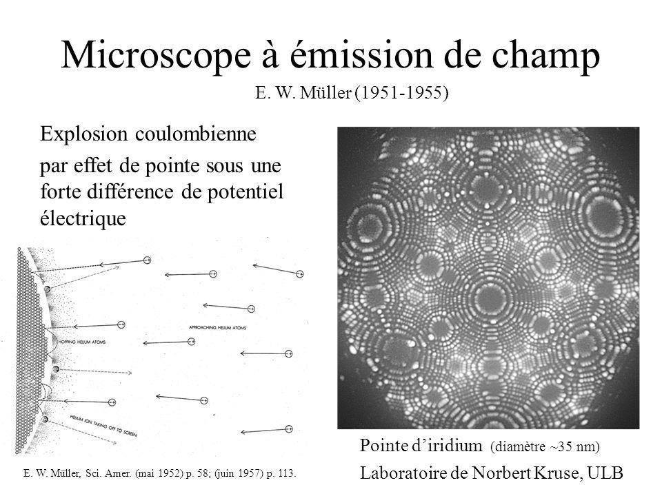 Microscope à émission de champ Explosion coulombienne par effet de pointe sous une forte différence de potentiel électrique E. W. Müller (1951-1955) P