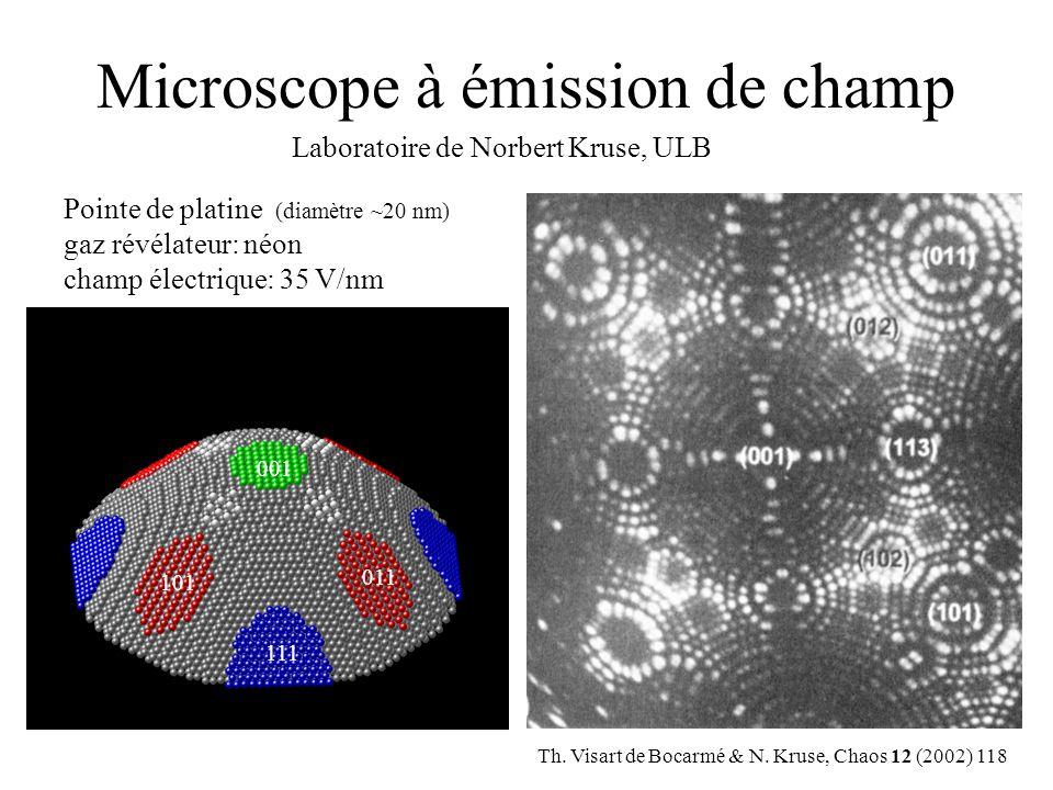 Microscope à émission de champ Pointe de platine (diamètre ~20 nm) gaz révélateur: néon champ électrique: 35 V/nm Laboratoire de Norbert Kruse, ULB 00