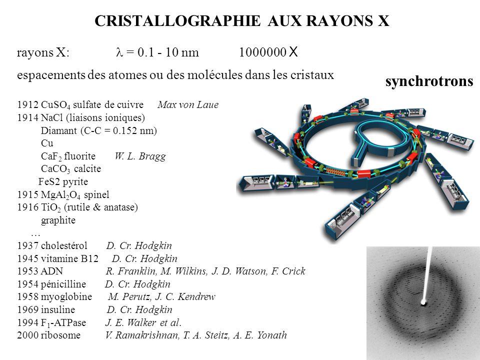 CRISTALLOGRAPHIE AUX RAYONS X rayons X: = 0.1 - 10 nm 1000000 X espacements des atomes ou des molécules dans les cristaux 1912 CuSO 4 sulfate de cuivr