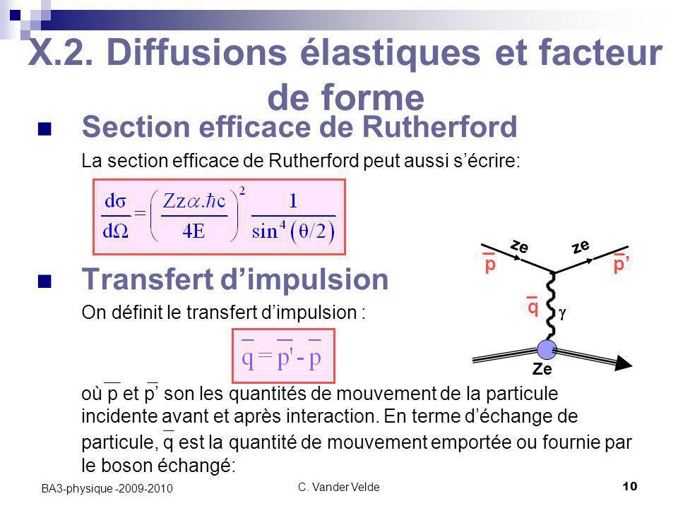 C. Vander Velde10 BA3-physique -2009-2010 X.2. Diffusions élastiques et facteur de forme Section efficace de Rutherford La section efficace de Rutherf