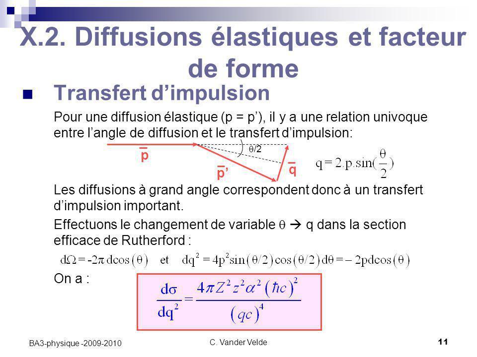C. Vander Velde11 BA3-physique -2009-2010 X.2. Diffusions élastiques et facteur de forme Transfert d'impulsion Pour une diffusion élastique (p = p'),