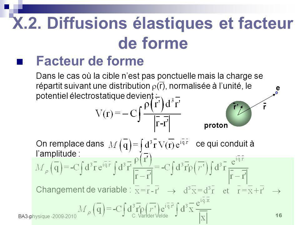 C. Vander Velde16 BA3-physique -2009-2010 X.2. Diffusions élastiques et facteur de forme Facteur de forme Dans le cas où la cible n'est pas ponctuelle