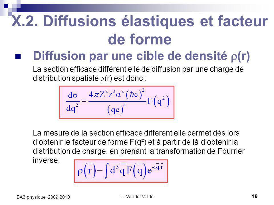 C. Vander Velde18 BA3-physique -2009-2010 X.2. Diffusions élastiques et facteur de forme Diffusion par une cible de densité  (r) La section efficace