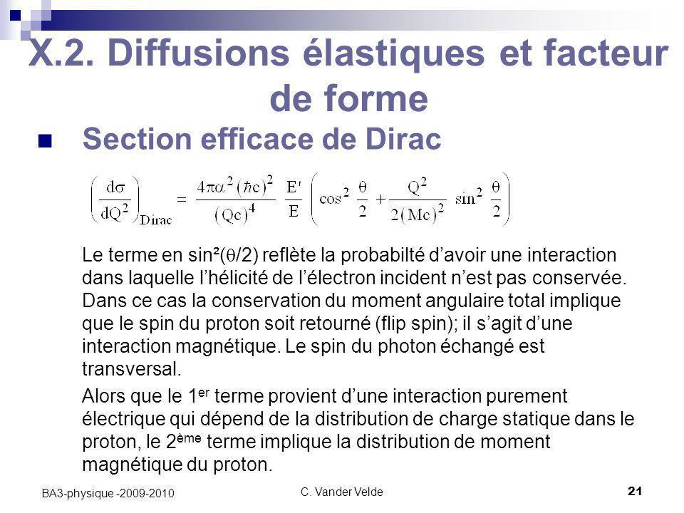 C. Vander Velde21 BA3-physique -2009-2010 X.2. Diffusions élastiques et facteur de forme Section efficace de Dirac Le terme en sin²(  /2) reflète la