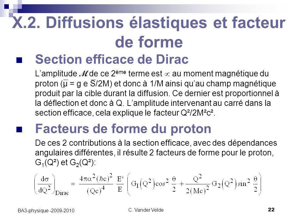 C. Vander Velde22 BA3-physique -2009-2010 X.2. Diffusions élastiques et facteur de forme Section efficace de Dirac L'amplitude M de ce 2 ème terme est