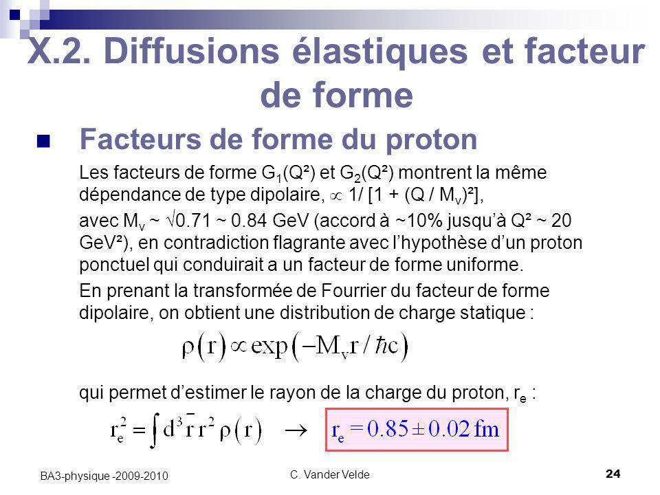 C. Vander Velde24 BA3-physique -2009-2010 X.2. Diffusions élastiques et facteur de forme Facteurs de forme du proton Les facteurs de forme G 1 (Q²) et