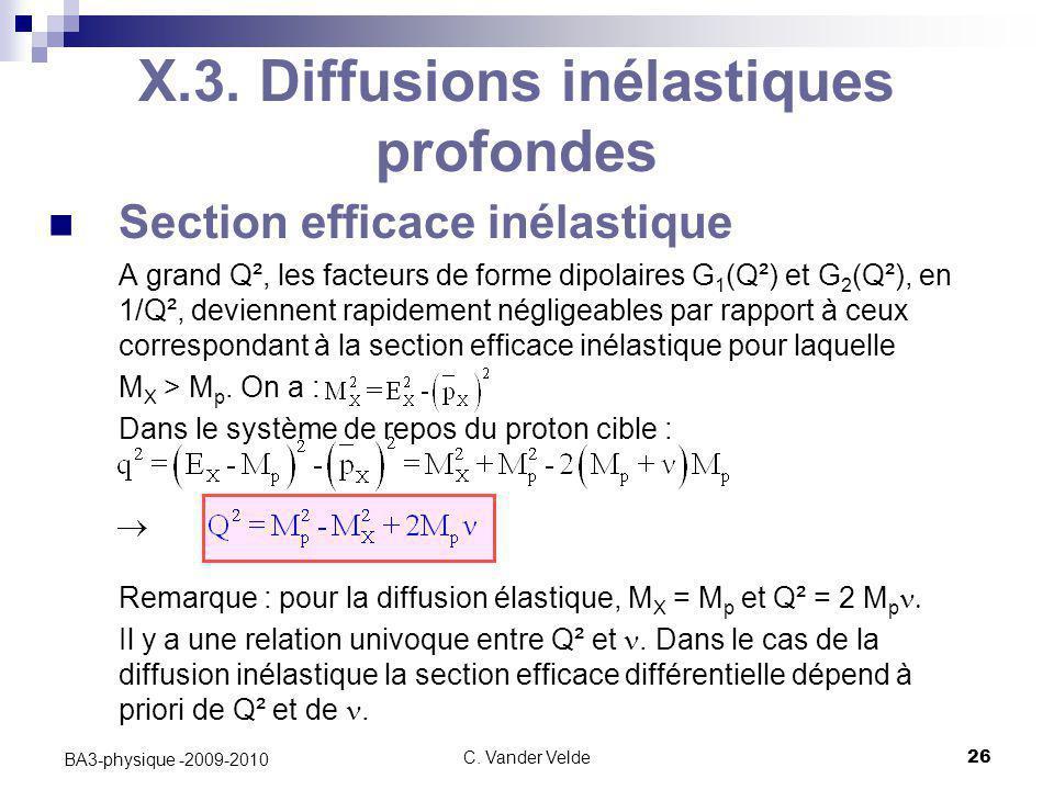C. Vander Velde26 BA3-physique -2009-2010 X.3. Diffusions inélastiques profondes Section efficace inélastique A grand Q², les facteurs de forme dipola