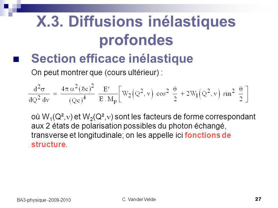 C. Vander Velde27 BA3-physique -2009-2010 X.3. Diffusions inélastiques profondes Section efficace inélastique On peut montrer que (cours ultérieur) :