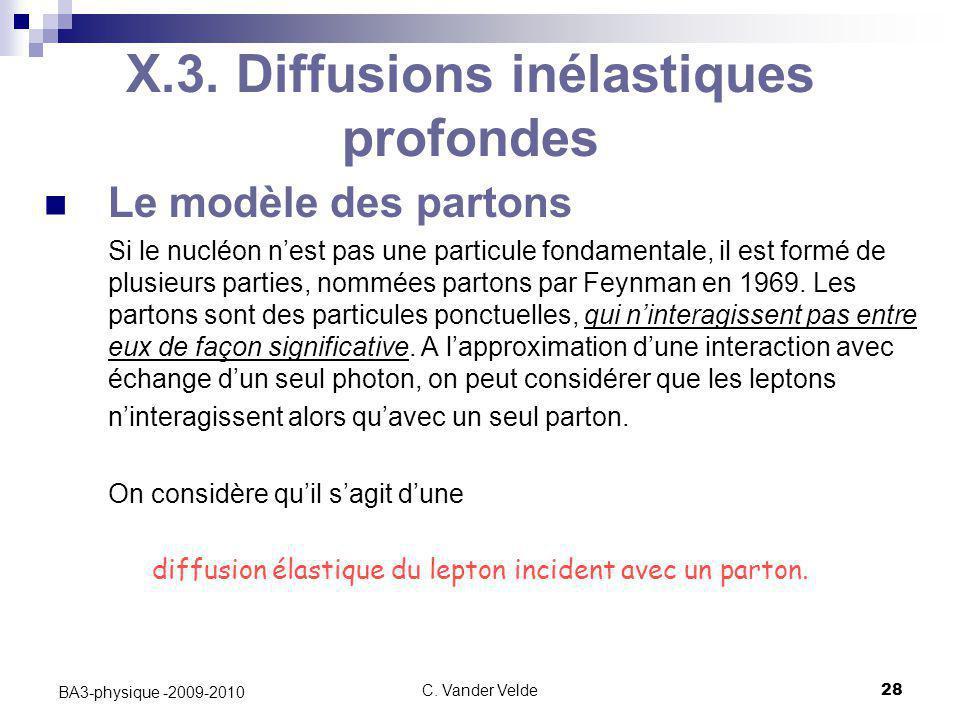 C. Vander Velde28 BA3-physique -2009-2010 Le modèle des partons Si le nucléon n'est pas une particule fondamentale, il est formé de plusieurs parties,