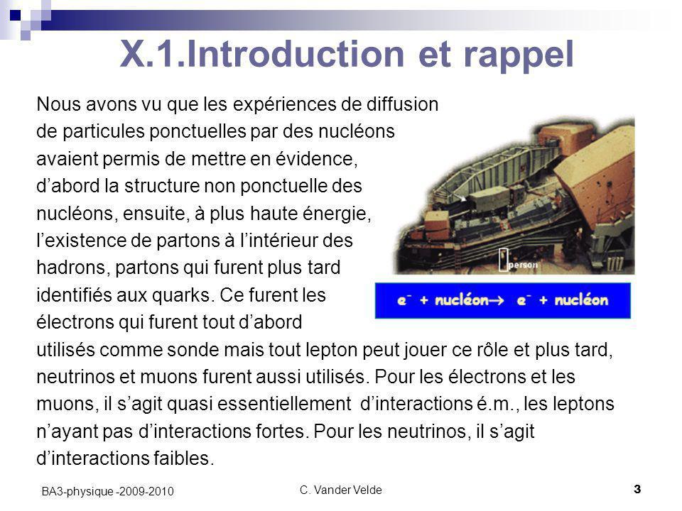 C. Vander Velde3 BA3-physique -2009-2010 X.1.Introduction et rappel Nous avons vu que les expériences de diffusion de particules ponctuelles par des n