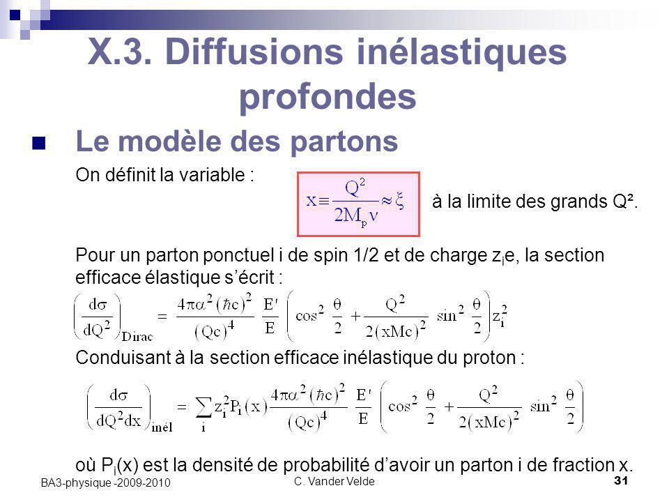 C. Vander Velde31 BA3-physique -2009-2010 X.3. Diffusions inélastiques profondes Le modèle des partons On définit la variable : à la limite des grands
