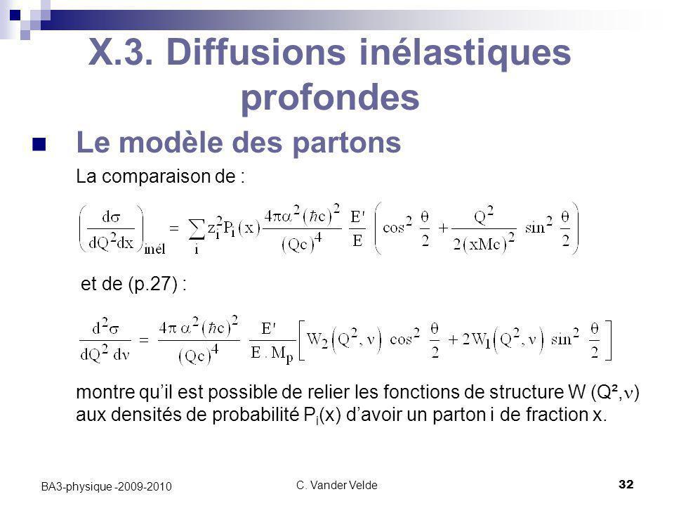 C. Vander Velde32 BA3-physique -2009-2010 X.3. Diffusions inélastiques profondes Le modèle des partons La comparaison de : et de (p.27) : montre qu'il
