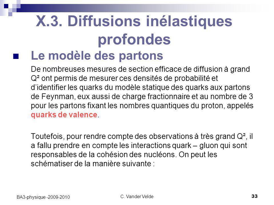 C. Vander Velde33 BA3-physique -2009-2010 Le modèle des partons De nombreuses mesures de section efficace de diffusion à grand Q² ont permis de mesure