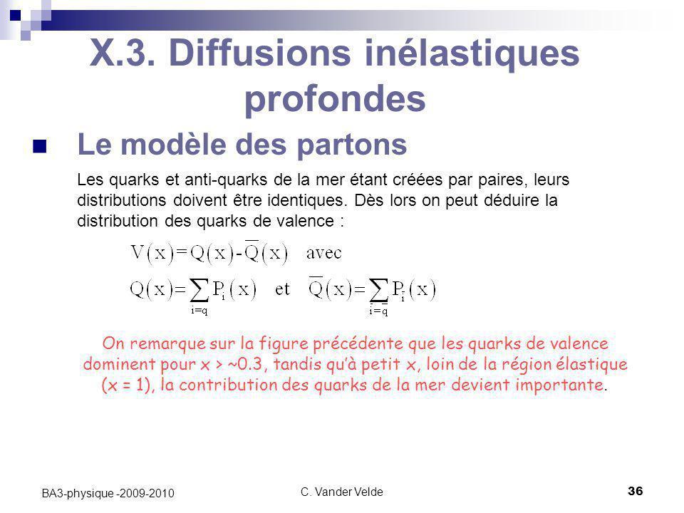 C. Vander Velde36 BA3-physique -2009-2010 Le modèle des partons Les quarks et anti-quarks de la mer étant créées par paires, leurs distributions doive