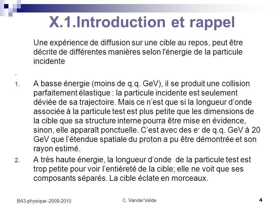 C. Vander Velde4 BA3-physique -2009-2010 X.1.Introduction et rappel Une expérience de diffusion sur une cible au repos, peut être décrite de différent