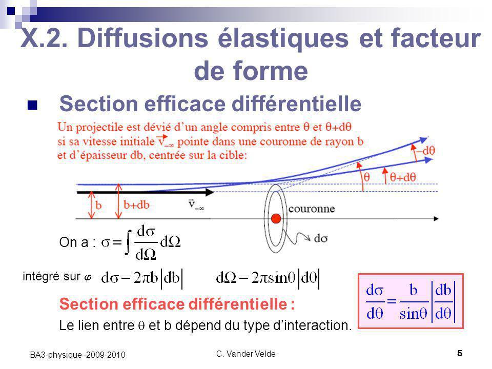 C. Vander Velde5 BA3-physique -2009-2010 X.2. Diffusions élastiques et facteur de forme Section efficace différentielle On a : Section efficace différ