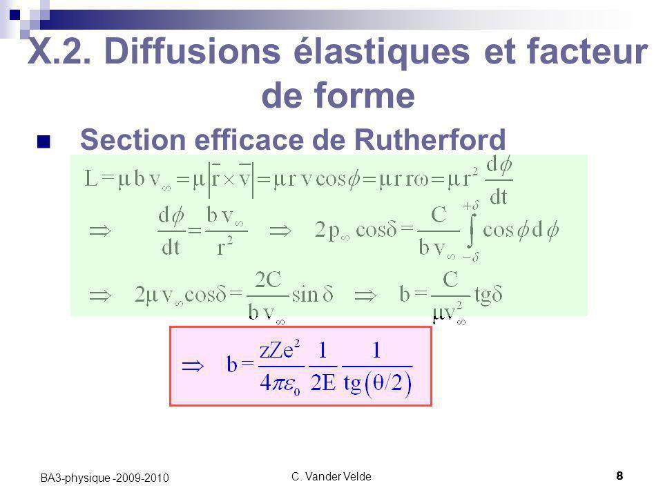 C. Vander Velde8 BA3-physique -2009-2010 X.2. Diffusions élastiques et facteur de forme Section efficace de Rutherford