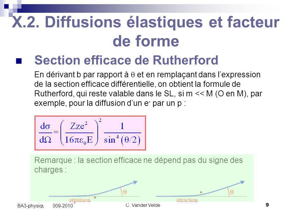 C. Vander Velde9 BA3-physique -2009-2010 X.2. Diffusions élastiques et facteur de forme Section efficace de Rutherford En dérivant b par rapport à  e