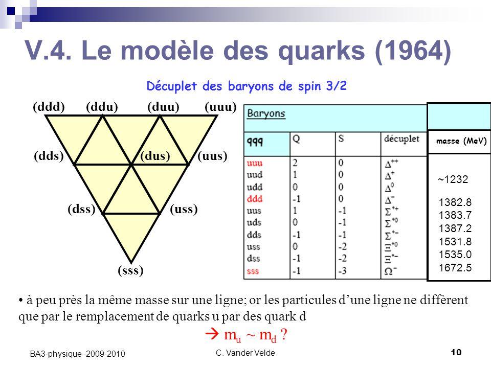 C. Vander Velde10 BA3-physique -2009-2010 V.4. Le modèle des quarks (1964) Décuplet des baryons de spin 3/2 (dss) (sss) (ddd)(ddu)(duu)(uuu) (uss) (dd