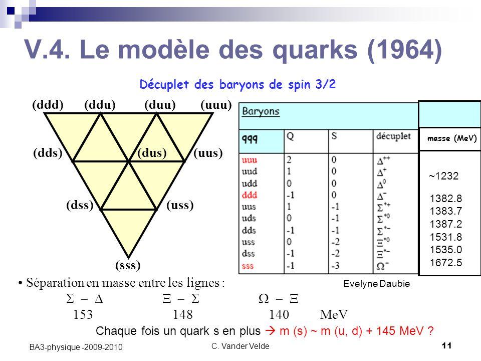 C. Vander Velde11 BA3-physique -2009-2010 V.4. Le modèle des quarks (1964) Décuplet des baryons de spin 3/2 (dss) (sss) (ddd)(ddu)(duu)(uuu) (uss) (dd