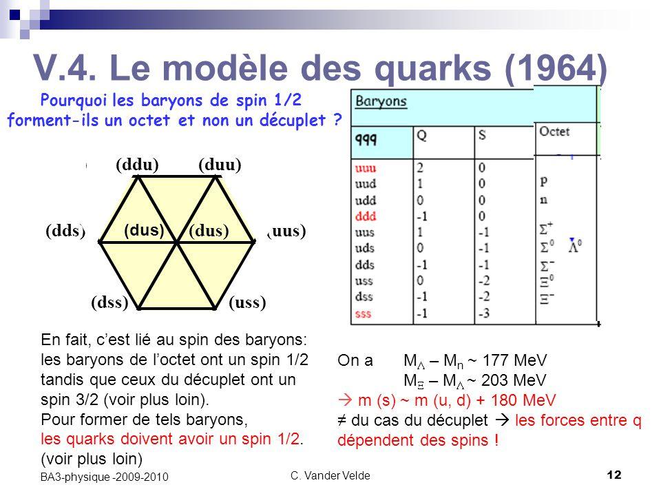 C. Vander Velde12 BA3-physique -2009-2010 V.4. Le modèle des quarks (1964) Pourquoi les baryons de spin 1/2 forment-ils un octet et non un décuplet ?