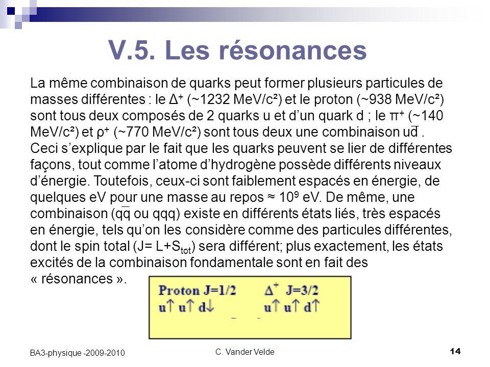 C. Vander Velde14 BA3-physique -2009-2010 V.5. Les résonances La même combinaison de quarks peut former plusieurs particules de masses différentes : l