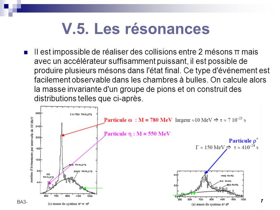 C. Vander Velde17 BA3-physique -2009-2010 V.5. Les résonances Il est impossible de réaliser des collisions entre 2 mésons π mais avec un accélérateur