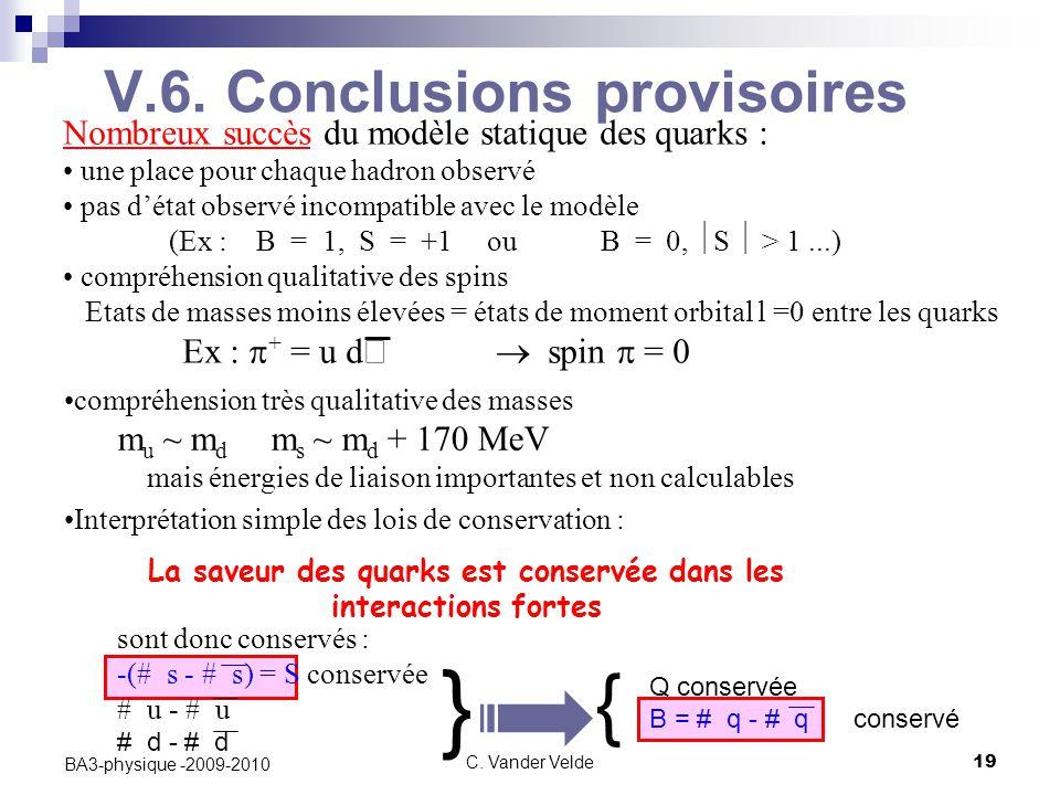 C. Vander Velde19 BA3-physique -2009-2010 V.6. Conclusions provisoires Nombreux succès du modèle statique des quarks : une place pour chaque hadron ob