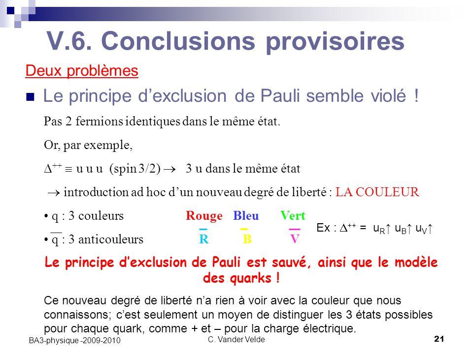 C. Vander Velde21 BA3-physique -2009-2010 V.6. Conclusions provisoires Deux problèmes Le principe d'exclusion de Pauli semble violé ! Pas 2 fermions i