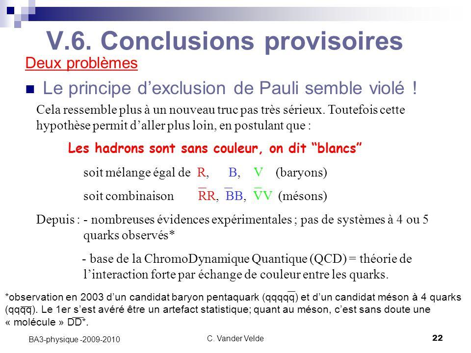 C. Vander Velde22 BA3-physique -2009-2010 V.6. Conclusions provisoires Deux problèmes Le principe d'exclusion de Pauli semble violé ! Cela ressemble p
