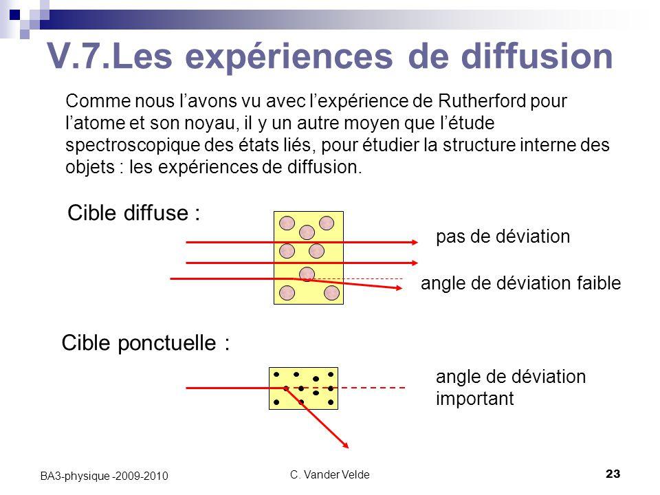 C. Vander Velde23 BA3-physique -2009-2010 V.7.Les expériences de diffusion Comme nous l'avons vu avec l'expérience de Rutherford pour l'atome et son n
