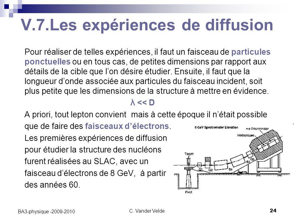 C. Vander Velde24 BA3-physique -2009-2010 V.7.Les expériences de diffusion Pour réaliser de telles expériences, il faut un faisceau de particules ponc