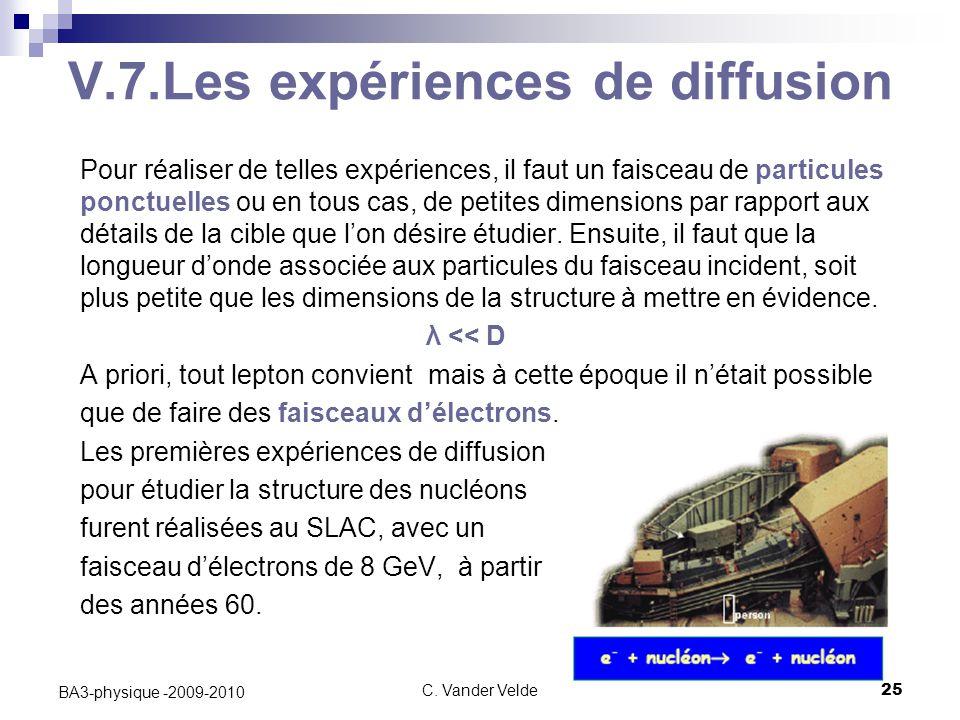 C. Vander Velde25 BA3-physique -2009-2010 V.7.Les expériences de diffusion Pour réaliser de telles expériences, il faut un faisceau de particules ponc