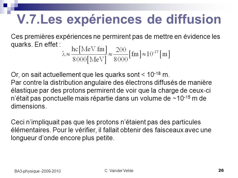 C. Vander Velde26 BA3-physique -2009-2010 V.7.Les expériences de diffusion Ces premières expériences ne permirent pas de mettre en évidence les quarks