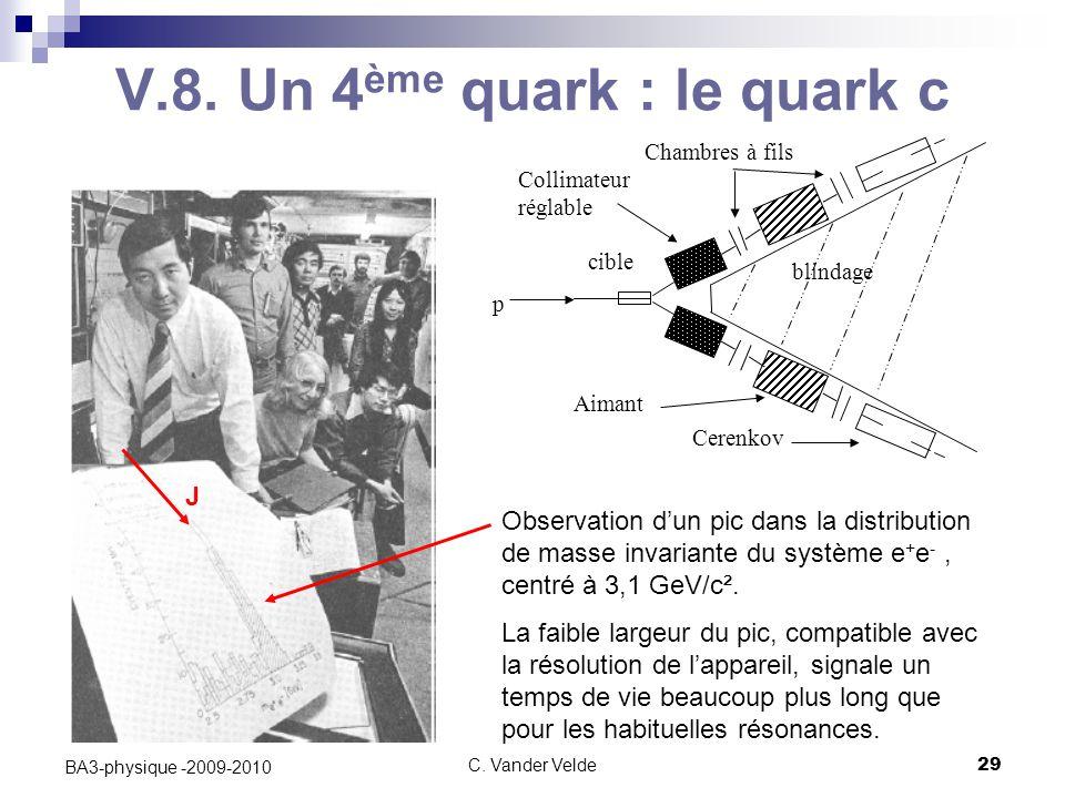 C. Vander Velde29 BA3-physique -2009-2010 V.8. Un 4 ème quark : le quark c Collimateur réglable Aimant Chambres à fils p cible blindage Cerenkov Obser